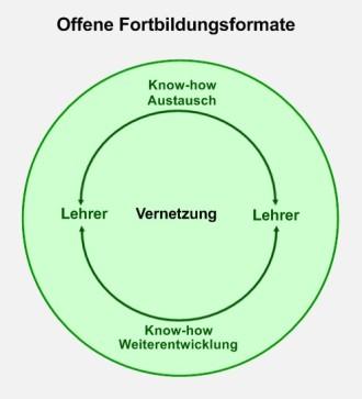 Offene_Fobi