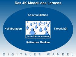 4K_Modell